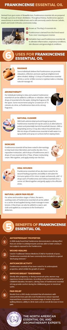 Frankincense Essential Oil Uses & Benefits
