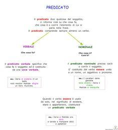 Paradiso delle mappe: Grammatica