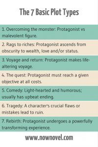 The 7 basic plot types