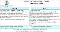 Diferencia en inglés entre Drop y Fall