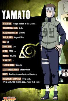 Yamato character info