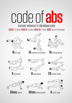 No-equipment ab workout for all fitness levels. Print & Use. No-equipment ab workout for all fitness levels. Print & Use. 100 Workout, Abs Workout Video, Abs Workout Routines, Abs Workout For Women, Ab Workout At Home, Workout Challenge, Ab Workouts, Ladies Workout, Workout Diet