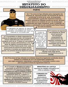 """No Brasil, o Estatuto do Desarmamento é uma lei federal que entrou em vigor no dia seguinte à sanção do presidente da República, Luiz Inácio Lula da Silva. Trata-se da Lei 10826 de 22 de dezembro de 2003, regulamentada pelo decreto 5123 de 1o de julho de 2004 e publicada no Diário Oficial da União em 2 de julho de 2004, que """"dispõe sobre registro, posse e comercialização de armas de fogo e munição (…)"""". O Estatuto …"""
