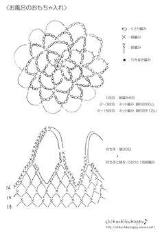 Image result for 麻ひもとリネン糸で編むバッグ ラウンド型地 ネット編み
