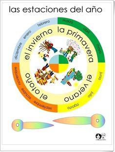 """Recursos Educativos de Educación Infantil: """"Primavera. Fichas y poesías"""""""