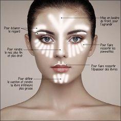 le strobing comment illuminer le visage