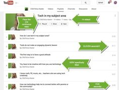 30 Second Videos for Your Students ^ Teacher Tech ^ Alice Keeler