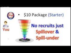 Cheap online business