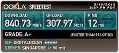 SSH Gratis 19 Desember 2014 Singapura
