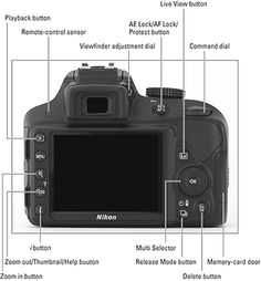 Nikon D3300 guide