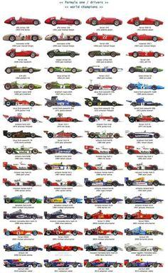 Graphic of Formula 1 Championship Winning Cars/Drivers The Effective Pictures We Offer You Aryton Senna, Gilles Villeneuve, Formula 1 Car, Indy Cars, F1 Racing, Car And Driver, Vintage Racing, Car Car, Rally Car