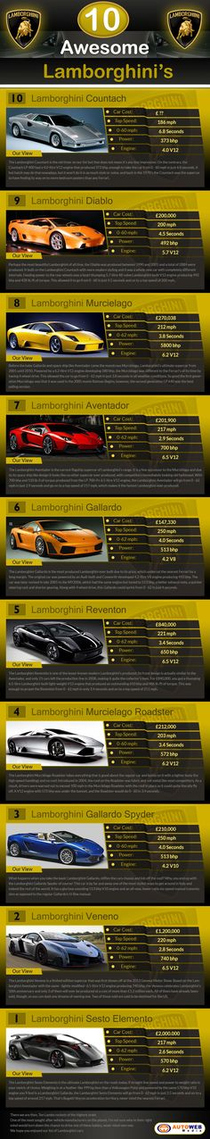 Which Lamborghini Is Right For You? Would you really turn down the chance to own a Lamborghini? What about the chance to just drive one around for a little while? The Lamborghini brand is widely Maserati, Ferrari, Bugatti, Lamborghini Veneno, Carros Lamborghini, Lamborghini Lamborghini, Lamborghini Diablo, Sexy Cars, Hot Cars