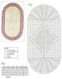 Картинки по запросу grafico de tapete oval de croche em barbante