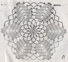 Chart for little doily
