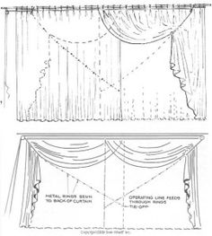 Image result for wagner curtain mechanism