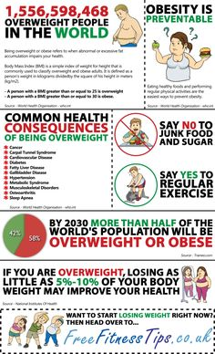 Useful infographic listing some #obesity statistics and how it can be prevented. http://www.weightlosssurgerypodcast.com/
