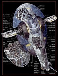 Slave 1 Cross Section - Boba Fett's ship in Star Wars
