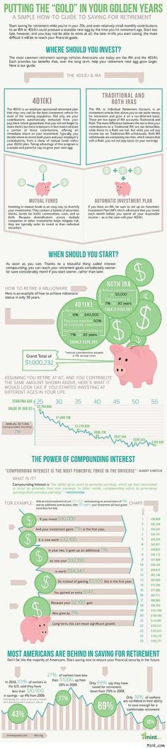 How to Save for Your Retirement, Illustrated