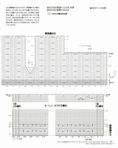 2번째 이미지 Periodic Table, Words, Blog, Sweaters, Log Projects, Baby Sensory, Periodic Table Chart, Periotic Table, Blogging