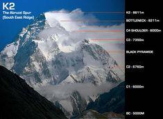 K2, Pakistan