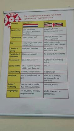 Language, Classroom, Education, Reading, School, Kids, Children, Boys, Word Reading