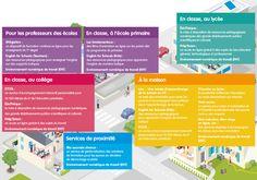 Panorama de l'offre de services numérique - Ministère de l'éducation nationale