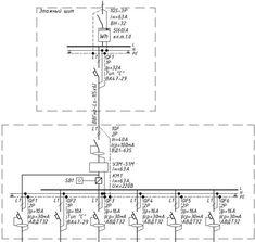 Схема однофазного электрического щита для квартиры Sheet Music, Electric, Diagram, Floor Plans, Music Score, Music Sheets, Floor Plan Drawing, House Floor Plans