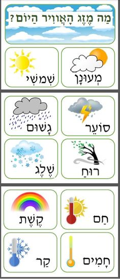 Hebrew Weather Words Poster