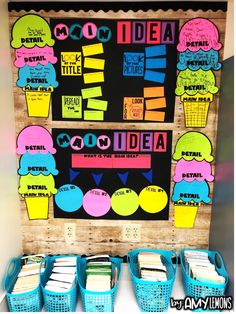 Teaching Main Idea in the Classroom