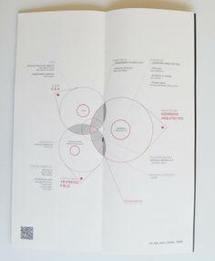 Dialogue Architecture / Herreros Arquitectos   Plataforma Arquitectura