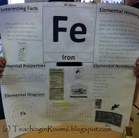 Teaching in Room 6: All About the Elements have students make a poster about an element