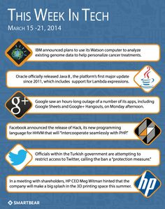 This Week in Tech (March 15-21)