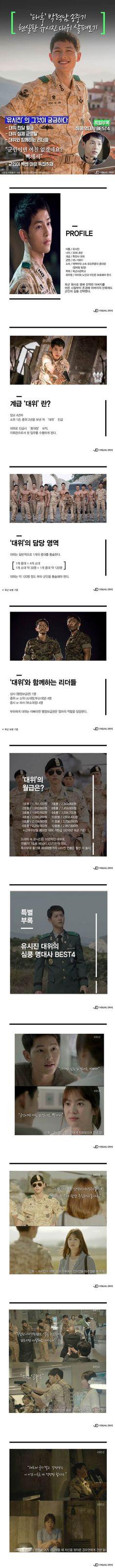 '태양의 후예' 속 유시진 대위의 실제 군생활은? [카드뉴스] #drama / #cardnews ⓒ 비주얼다이브 무단 복사·전재·재배포 금지