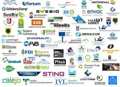 Clients – We support climate impact companies & ecosystems with business and financing Private Brand, Good Environment, Global Brands, Finance, Knowledge, Writing, Business, Consciousness, Store
