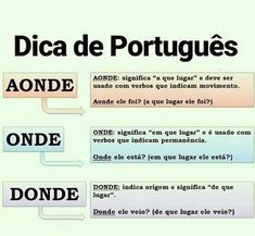 Build Your Brazilian Portuguese Vocabulary Portuguese Grammar, Portuguese Lessons, Portuguese Language, Lettering Tutorial, Rudolf Steiner, Learn Brazilian Portuguese, Study Organization, Bullet Journal School, School Study Tips