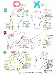 Learn To Draw Manga - Drawing On Demand Hand Drawing Reference, Drawing Hands, Anatomy Reference, Drawing Poses, Art Reference Poses, Drawing Lessons, Drawing Techniques, Drawing Tips, Anatomy Drawing