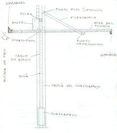 """Cómo hacer un portón levadizo  Ahí marqué aprox. 25 cms. de distancia entre el punto fijo superior y el rodamiento ya haciendo tope en la parte superior. Si observamos el diagrama, la hoja forma una especie de """"tijera"""" (así le llamamos) con la planchuela. Menos, no es aconsejable..., es decir, 10 ó 15 cms. es muy poco. Ello hará que la hoja se ponga más horizontal y provocará que se haga mayor esfuerzo para bajar el portón. Carport Designs, Garage Design, Door Design, Fence Doors, Door Gate, Garage Doors, Pivot Doors, Driveway Gate, Welding Projects"""