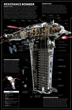 Star Wars ships resistence bomber - Star Wars Poster - Ideas of Star Wars Poster - - Star wars fan gifts Star Wars Fan Art, Rpg Star Wars, Nave Star Wars, Star Wars Ships, Images Star Wars, Star Wars Pictures, Star Wars Poster, Maquette Star Wars, Star Wars Personajes