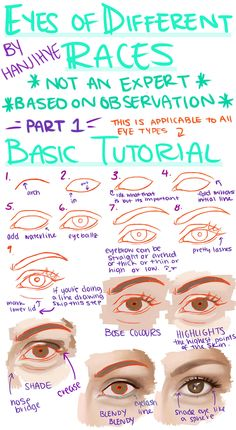 Amazing Learn To Draw Eyes Ideas. Astounding Learn To Draw Eyes Ideas. Drawing Skills, Drawing Lessons, Drawing Techniques, Drawing Tips, Figure Drawing, Anatomy Reference, Art Reference, Girl Pose, Doodle Drawing