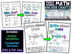 Middle School Math Anchor Charts! 💚💙💜✌🏻 This set includes the template outlines (for your own real-time editing purposes) and the completed…