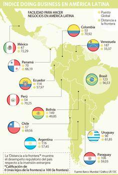 Alianza del Pacífico, el bloque para empresarios Ecuador, Map, Business Men, Latin America, Venezuela, Location Map, Peta, Maps