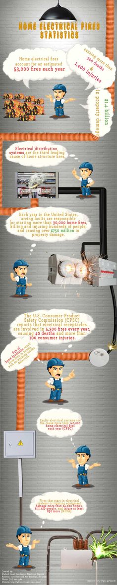 184 Best Electrical Services Images Electrical