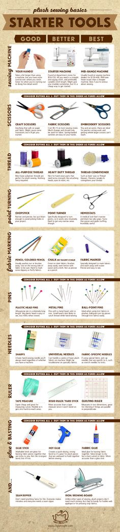 Plush Sewing Starter Tools Infographic by SewDesuNe on DeviantArt