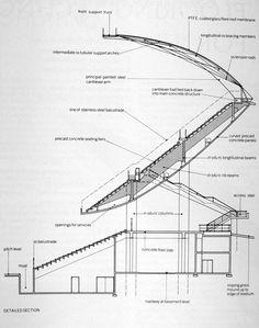 Image result for renzo piano stadium