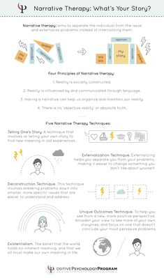 narrative therapy What's your story? narrative therapy What's your story? Group Therapy Activities, Therapy Worksheets, Counseling Activities, Social Work Activities, Cbt Worksheets, Therapy Questions, Relation D Aide, Solution Focused Therapy, Therapy Tools