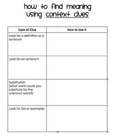 Here is a worksheet (insert side eye here) that can be adapted to help students understand context clues, how they work, and when to use them.