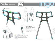 Blog del taller de Diseño Industrial 3, Cátedra D.I. Rondina, FADU-UBA Universidad de Buenos Aires.