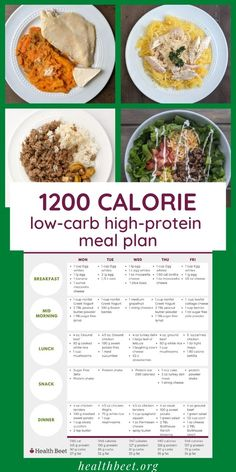 1200 calorie low carb, high protein, low fat meal plan with a free printable High Protein Meal Plan, Low Carb Meal Plan, High Protein Low Carb, High Protein Recipes, Low Calorie Recipes, Diet Meal Plans, Low Carb Diet, Healthy Diet Plans, Low Fat Diets