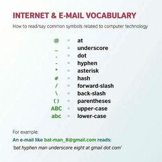 """"""".  Dica de inglês  . ➡️ Internet and Email Vocabulary """""""