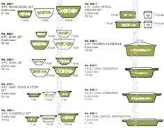 Pyrex Spring Blossom Green product line, image from 1976 catalogue--Have #474 + lid from set 480-1